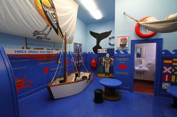 The CFB Esquimalt Naval and Military Museum.